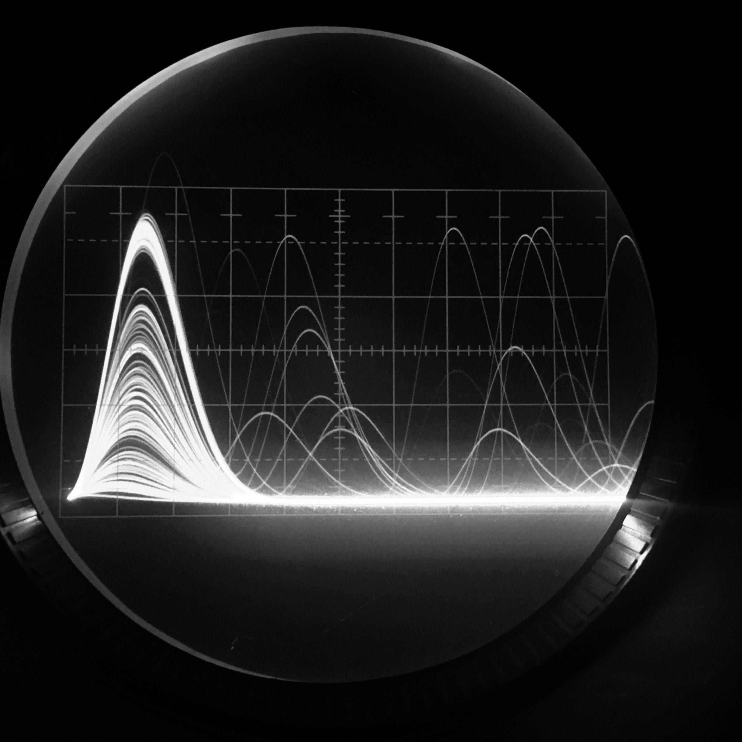 Gamma Ray Spectroscopy